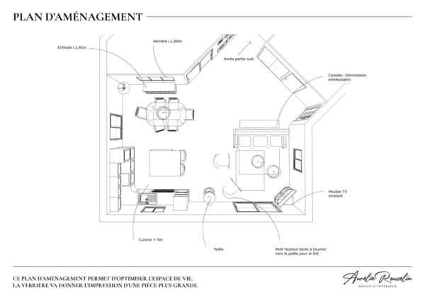 plan decoration projet